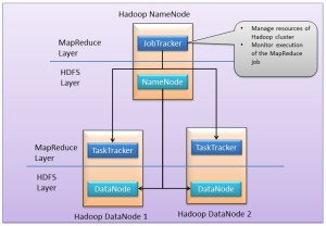 YARN-in-Hadoop-3