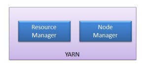 YARN-in-Hadoop-5