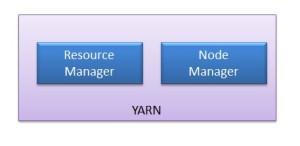 YARN-in-Hadoop-5