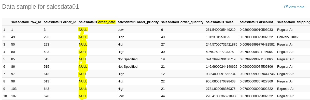 Insert date into hive tables shows null during select – BigData